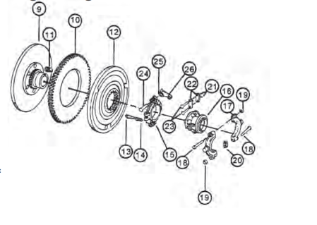 Picture for category Single Stage Clutch